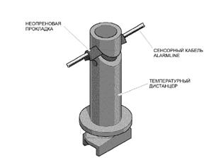 Температурный дистанцер B6782-152 (150 мм) – 151 (75 мм)