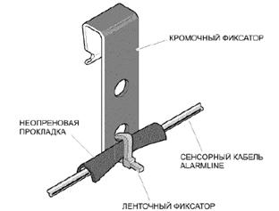 Кромочный фиксатор B6782-003