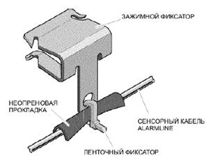 Зажимные фиксаторы B6782
