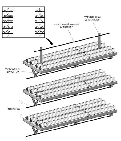 ALARMLINE DIGITAL - Контроль кабельных лотков и каналов с полками