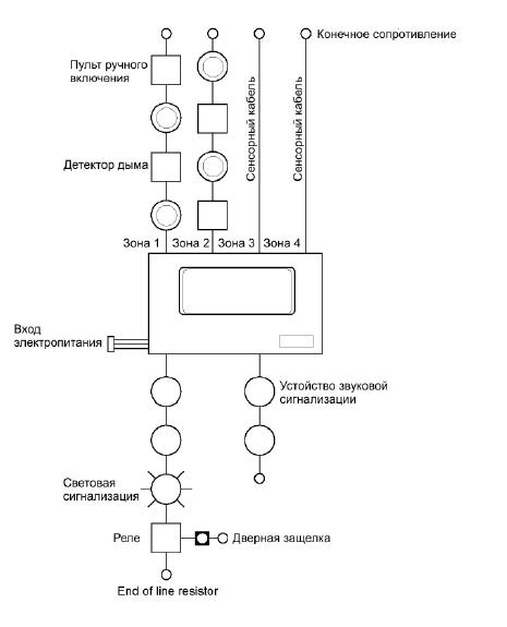 Схема подключения к пороговому шлейфу приемно-контрольного прибора