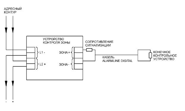 Схема подключения к входу адресного модуля адресно-аналоговой панели